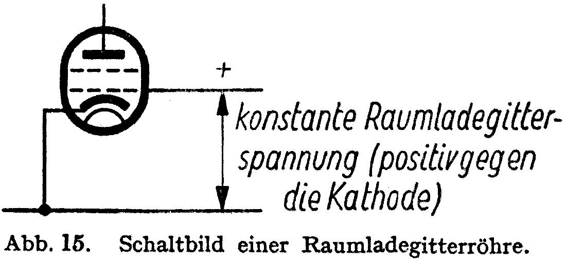 Ausgezeichnet Grundlegendes Raum Schaltbild Galerie - Elektrische ...